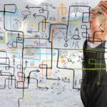 Catalyseur de transformation® | Notre actualité - Intégrer la complexité n'est pas chose facile