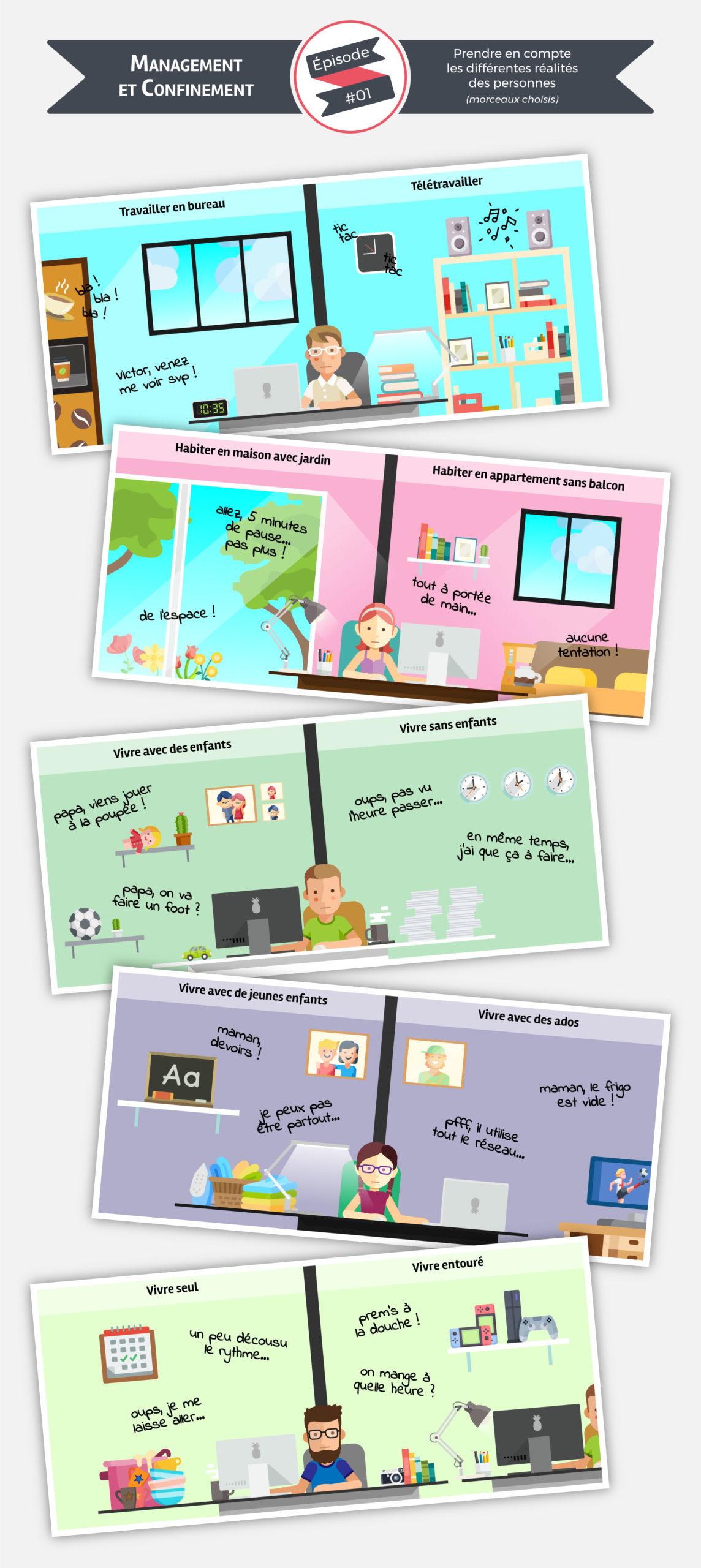 Catalyseur de transformation®   Notre actualité - Management & Télétravail : prendre en compte les différentes réalités des personnes - Infographie